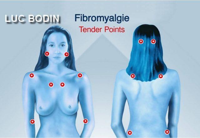 images2Fibromyalgie-33.jpg