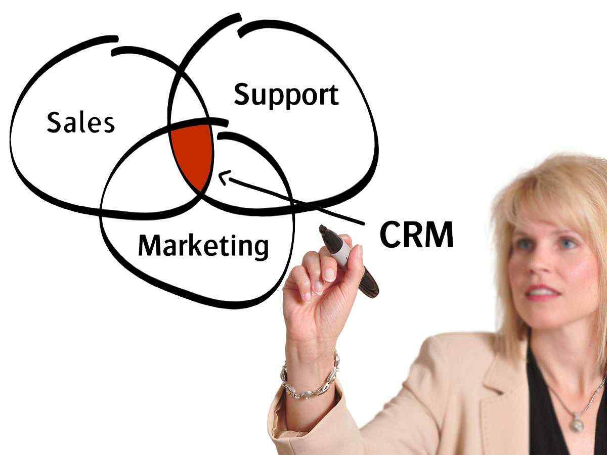 Information CRM : redoublez d'efficacité avec les logiciels de CRM